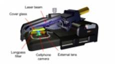 گوشی هوشمندتان را به میکروسکوپ تبدیل کنید